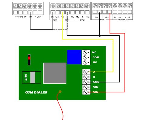 gsm alarm dialer scantronic     compatibilty question advent controls blog