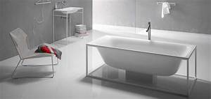 Emaille Badewanne Polieren : stahlbadewannen g nstig online bestellen ~ Watch28wear.com Haus und Dekorationen