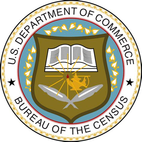 the bureau of census united states census bureau