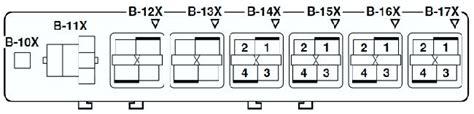 2007 Lancer Fuse Box by 2000 2007 Mitsubishi Lancer Ix Fuse Box Diagram 187 Fuse Diagram