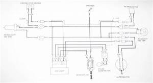 Honda Xr Forum  U2022 Toon Onderwerp