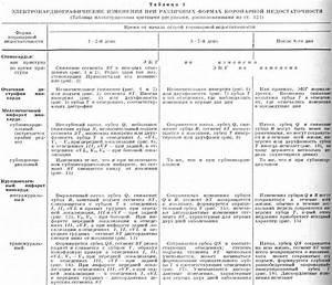 Гипертоническая болезнь физиотерапевтическое лечение