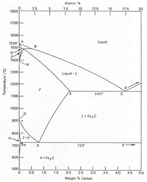 image gallery equilibrium diagram