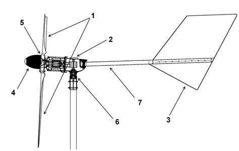 Лопасти для ветрогенератора . вычислить диаметр ветряка для определенной мощности можно следующим образом