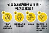 武漢肺炎疫情延燒 自保必知6大重點 - Yahoo奇摩理財