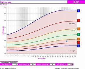 Bmi Charts Children Bmi Chart For Teens And Children Exceltemplate Net
