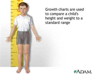 causes symptoms treatment dwarfism pituitary