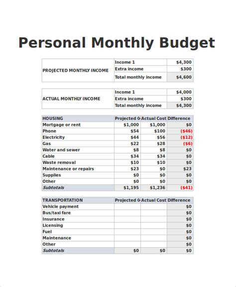 sample monthly budget template business