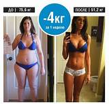 Похудеть за месяц на 10 кг реально
