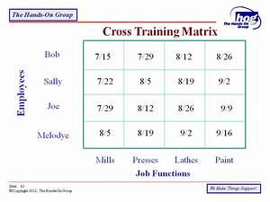 employee cross training template pertaminico With employee cross training template