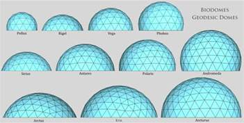 beautiful interior design homes biodomes glass geodesic domes modern sustainable homes