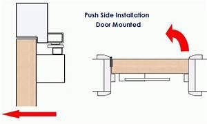 High Efficiency Easy Opening Overhead Door Closer With