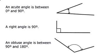What Is the Measure of Angle X in Degrees