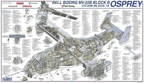v22 cutaway drawing from flight international magazine Typhoon Storm Diagram