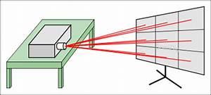 Ansi Lumen Berechnen : fotometrie lichtstrom lichtst rke candela beleuchtungsst rke lux ansi lumen beamer projektor ~ Themetempest.com Abrechnung