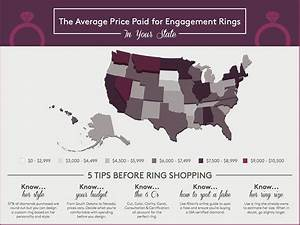 average cost of engagement rings popsugar smart living With what is the average cost of a wedding ring