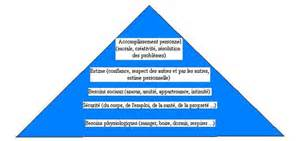 Projet De Vie Ehpad by Projet De Vie Personnalis 233 R 233 Sidence Des 3 Lacs E H P A D