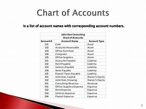 23 Best Images About Chart Of Accounts On Pinterest