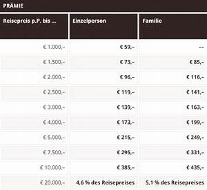 Selbstbehalt Berechnen : reiseversicherung ewtc ~ Themetempest.com Abrechnung