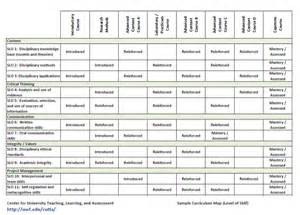 Course Curriculum Map Example