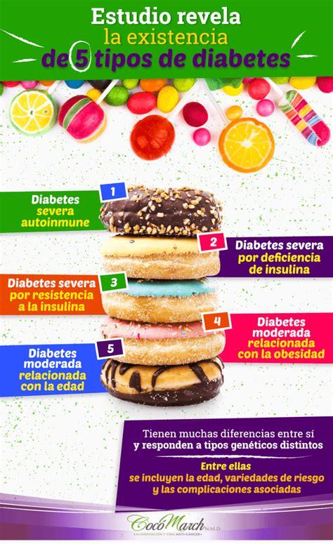 existen  tipos de diabetes   solo dos como se creia