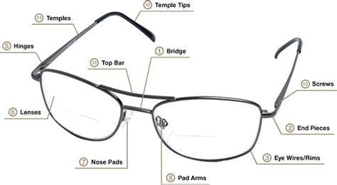 eye  eye optometrists spectacles parts