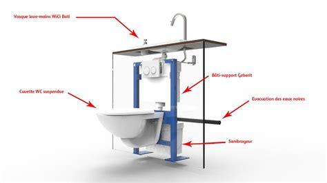 wici concept actualit 233 s des wc lave mains wici concept wc wc lavant