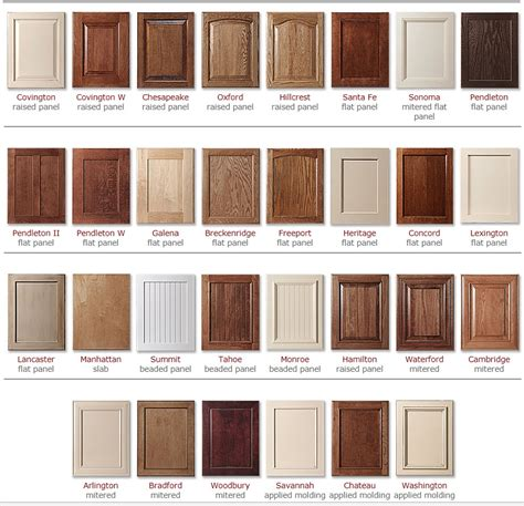 kitchen cabinet door styles options kitchen cabinet door styles options kitchen cabinet 7802