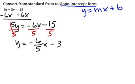 convert standard form  slope intercept form