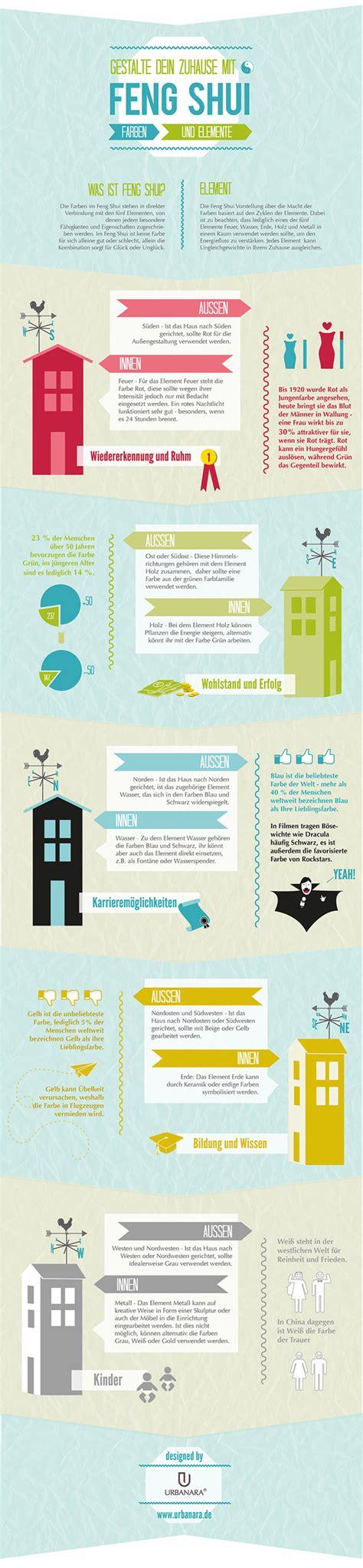 Feng Shui Büro Farben by Feng Shui Farben Die Infografik