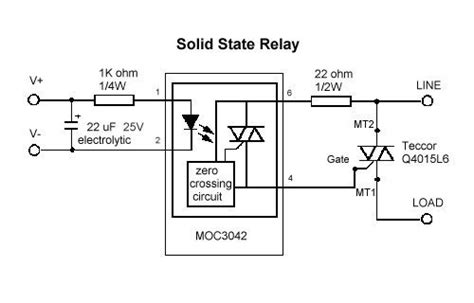 Solid State Relay Design Forum