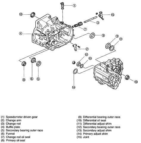 Kium Wire Diagram 2001 kia wiring diagram wiring diagram database