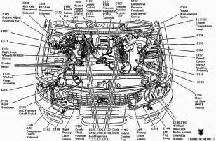 similiar ford f engine diagram keywords f150 5 4 engine diagram image wiring diagram engine schematic