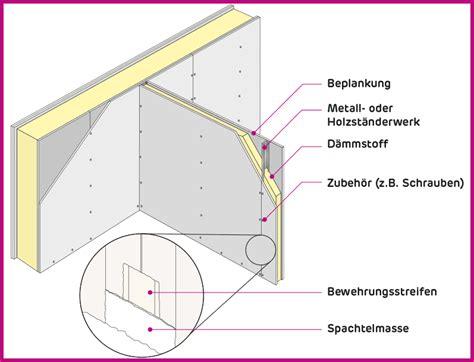 Aufbau Einer Trockenbauwand by Trockenbauwand L 246 Sungen Mit System Siniat