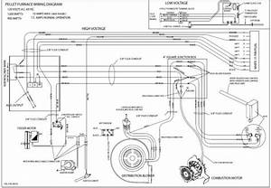 Harman Pf 100 Distribution Blower Wiring And Advice