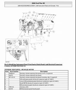 Ford Flex Interior Parts Diagram