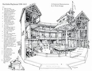 Diagram  Globe Theater Diagram