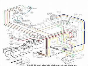 1995 Ez Go Gas Wiring Diagram