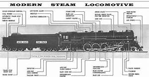 Steam Engine Locomotive Diagram