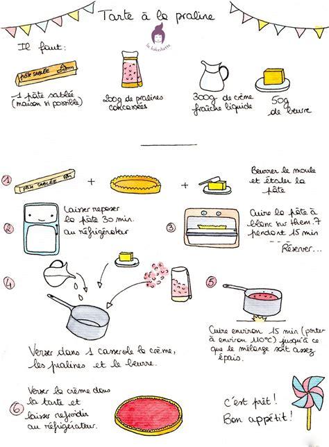 dessin recette de cuisine dessin le de la kokeshette