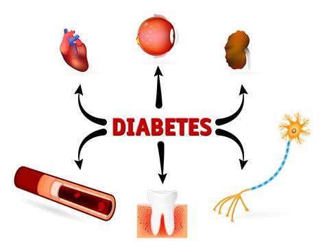 complexities  diabetes treatment type  type