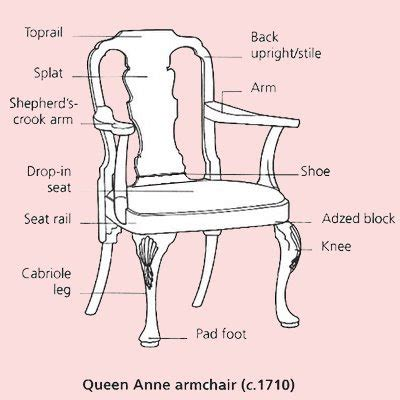 the buzz on antiques antique chairs 101
