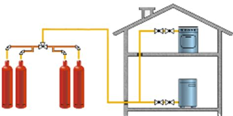 calcul chauffage sol basse temperature 224 cholet drancy colmar prix au m2 renovation salle de