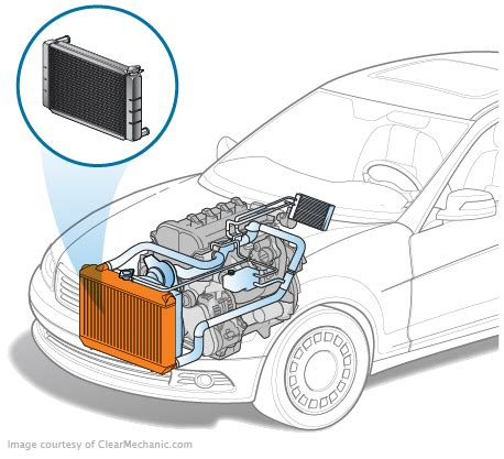 bmw  radiator replacement cost estimate