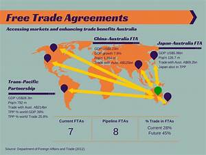 Growing agricultural trade and investment