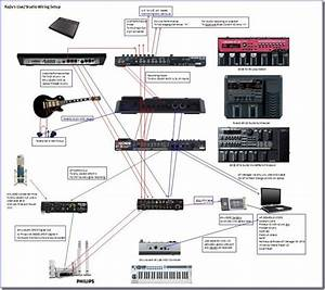Block Diagram Recording Studio