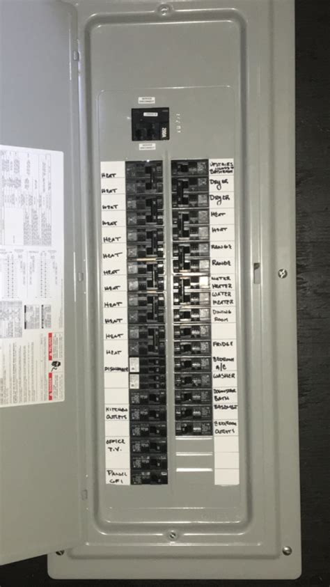 labeling  electrical panel   important