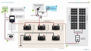 Rv Solar Panel Installation Wiring Diagram