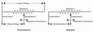 Potentiometer  Definition  Types  And Working Principle