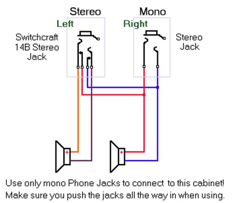 wiring a 2x12 for mono stereo fractal audio systems forum